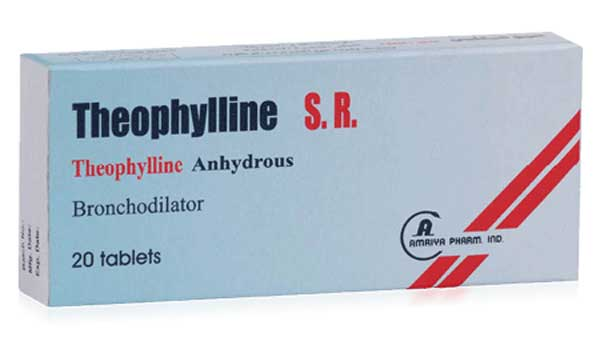 Aminophylline pharmacological action of cipro